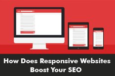 How does responsive websites boost your SEO