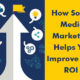 How social media marketing helps you improve your ROI